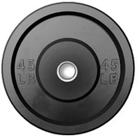What Are Coated Weight Plates?