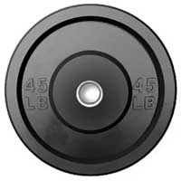 Why Do Weight Plates Stop at 45lbs?